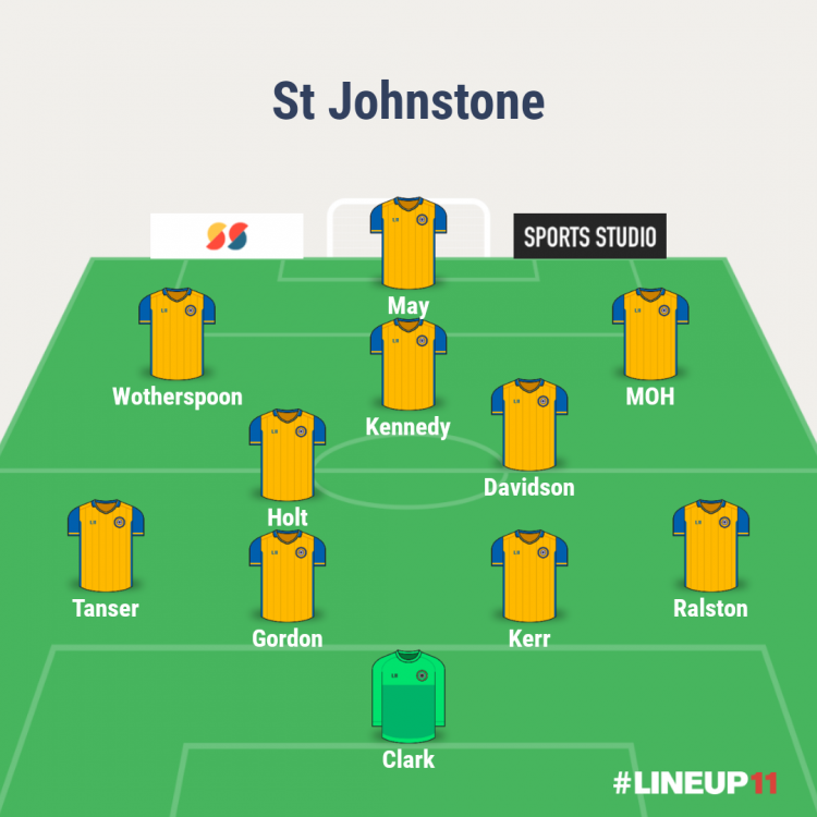LINEUP111568223276430.thumb.png.4f537262be58c543023ee36959eed7e0.png